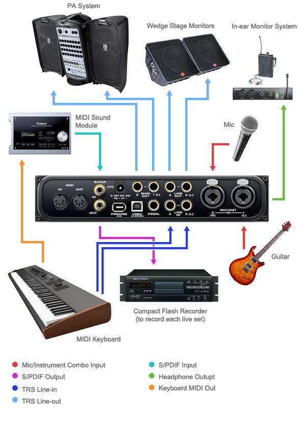 Autosoft Your Midi Source